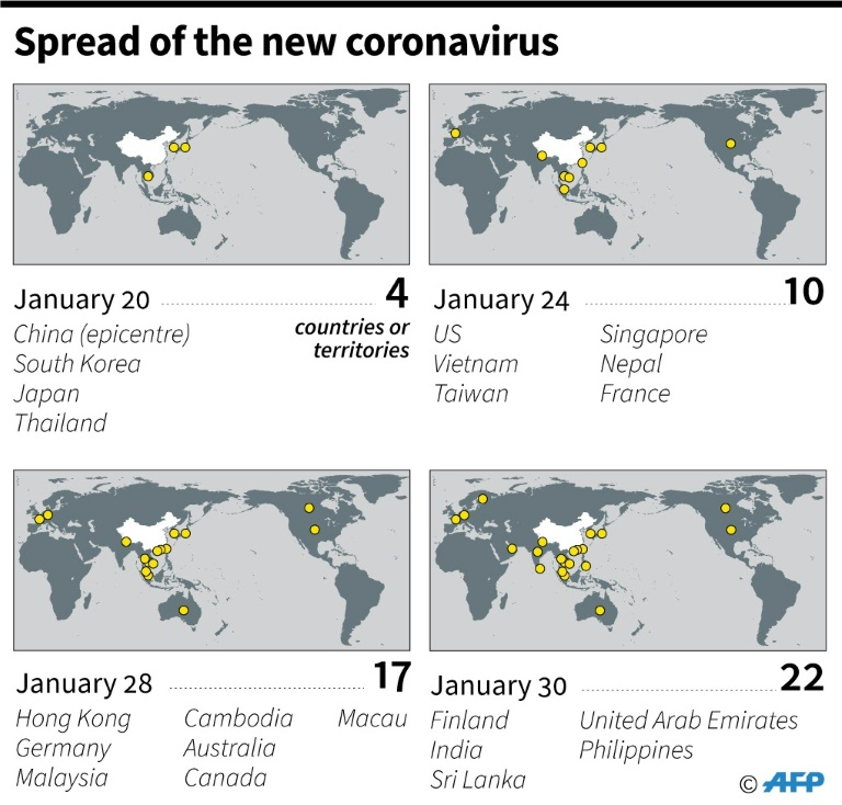 Coronavirus (2019-nCoV-infection)